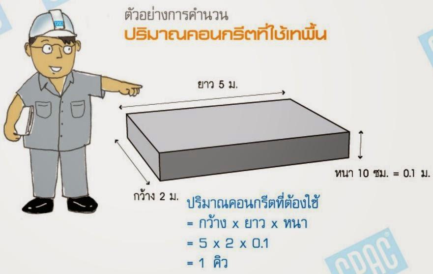 ปริมาณคอนกรีตที่ใช้เทพื้น
