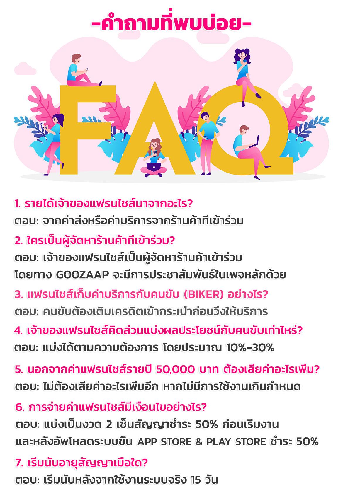 FAQ คำถามที่พบบ่อย GooZaap แอพเดลิเวอรี่
