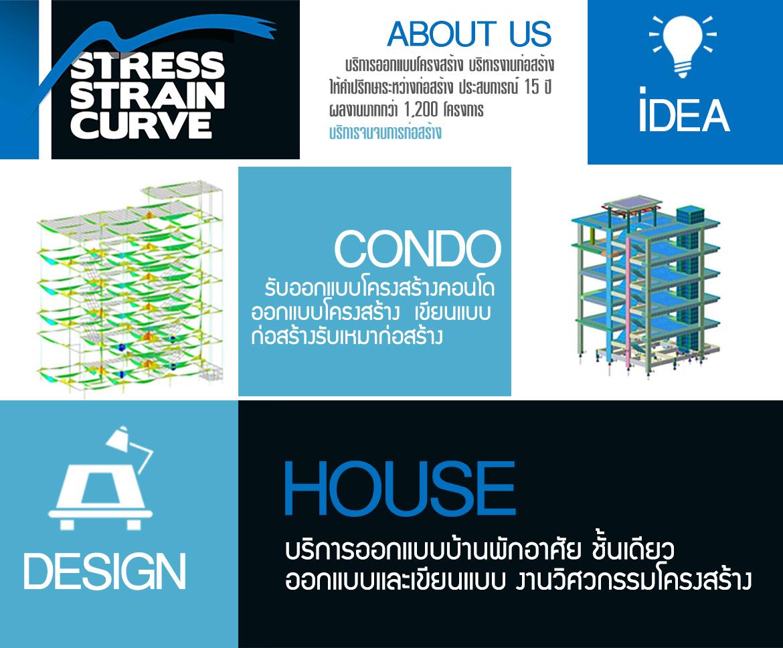 รับออกแบบโครงสร้าง