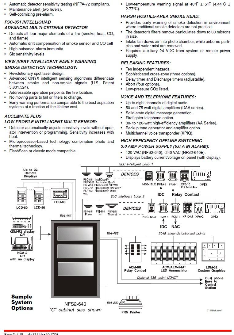 ระบบแจ้งเพลิงไหม้ Notifier NFS2-640