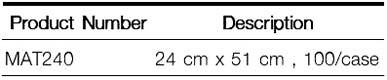 แผ่นดูดซับสารเคมี ยี่ห้อ New Pig
