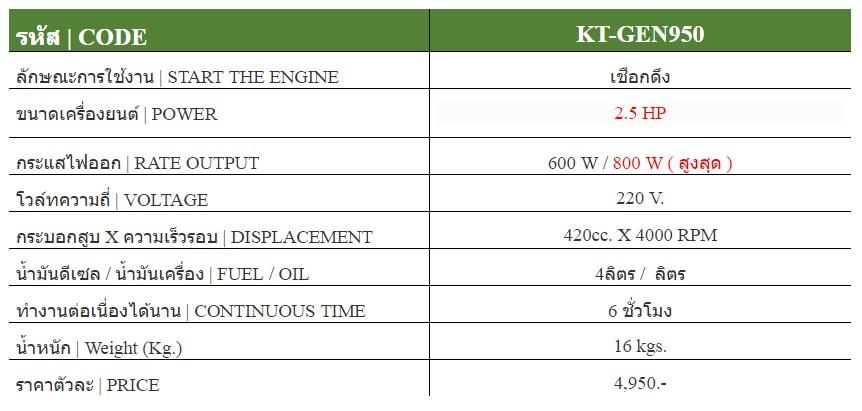 เครื่องยนต์ปั่นไฟ เบนซิน KANTO รุ่น KT-GEN950