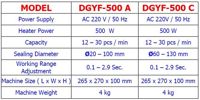 เครื่องปิดฝาฟอยล์แบบอัตโนมัติ DGYF-S500C