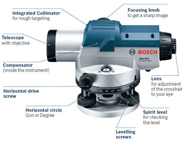 กล้องระดับ BOSCH GOL32D กำลังขยาย 32เท่า