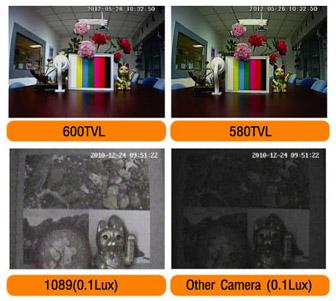 กล้องวงจรปิด CCTV HIP CMFB856DS