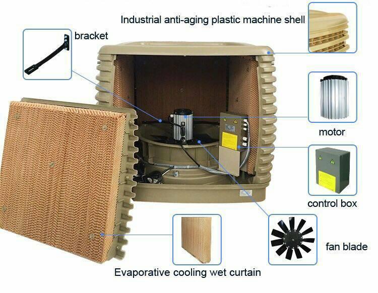 Evaporative Air Cool Unit 30,000 Cmh. M-30T