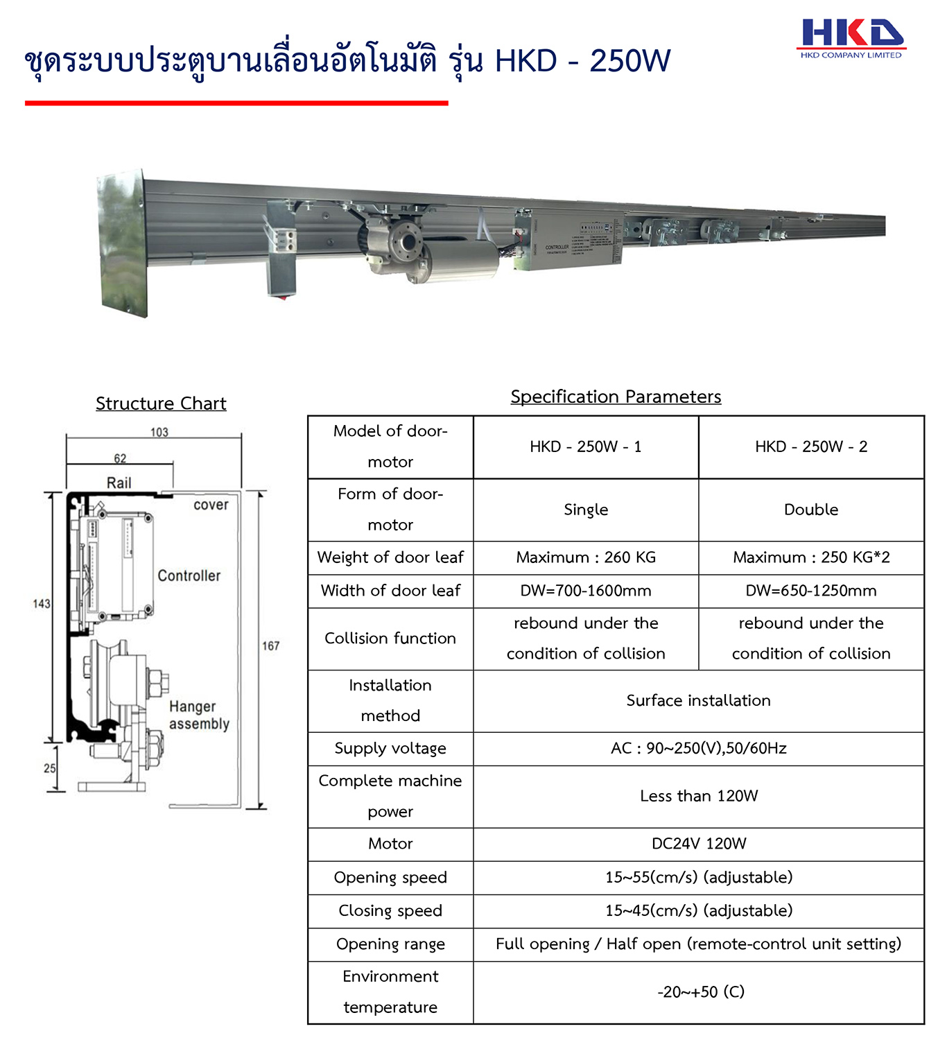 ชุดระบบประตูบานเลื่อนอัตโนมัติ HKD - 250W