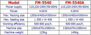 เครื่องตัดฟิล์มและอบฟิล์มหด แบบ 2in1 FM-5540