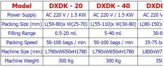 เครื่องบรรจุสินค้าแนวตั้ง DXDK Series