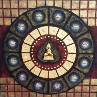 ภาพพระพุทธ 12 ราศรี