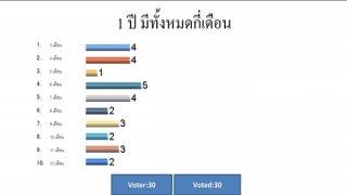 ระบบ VOTING
