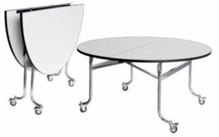 โต๊ะกลม