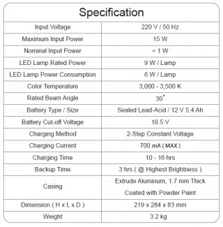 โคมไฟฟ้าฉุกเฉิน LD Series