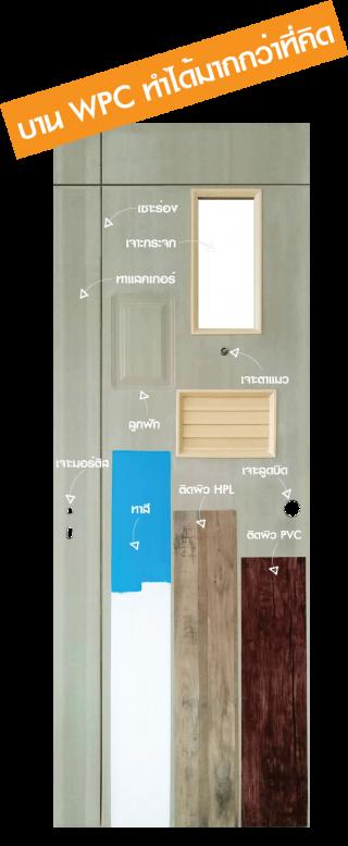 ประตูบ้าน WPC (Wood Plastic Composite)