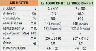 เครื่องเป่าลมร้อน LE 10000 DF HT