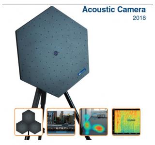 การหาแหล่งกำเนิดเสียงโดย Acoustic camera