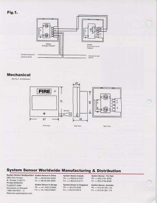 M400K Break Glass
