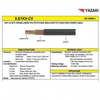 สายไฟ CV 1*95 sq.mm สีดำ