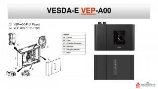 VESDA-E VEP-A00