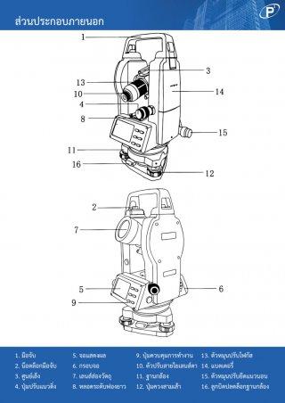 กล้องวัดมุม PRECISION DE-2L (มีเลเซอร์ชี้เป้า)