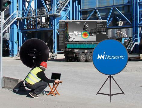 Measuring Environmental Noise